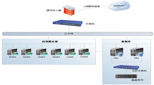 企业服务器数据安全解决方案