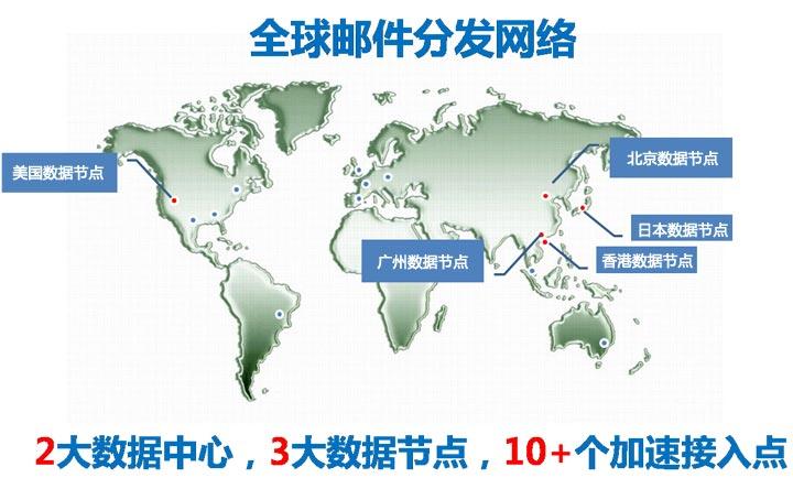 国内第一家架设海外邮件服务器的企业邮箱服务商