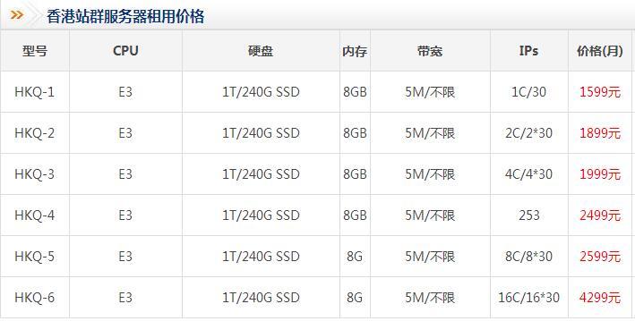 多IP香港站群服务器租用推荐