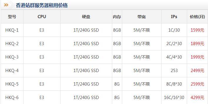 香港多IP站群服务器租用价格