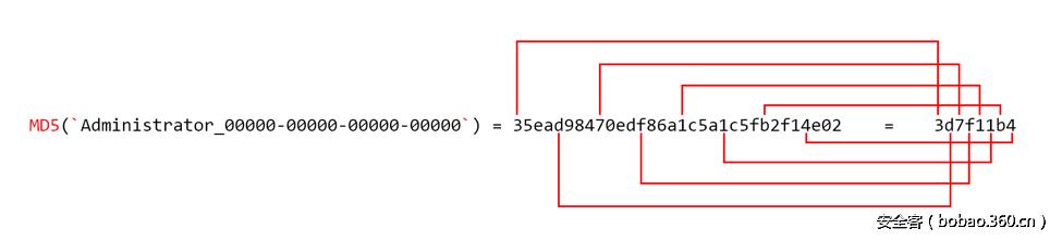 深入分析OilRig的DNS隧道木马-ALMA Communicator