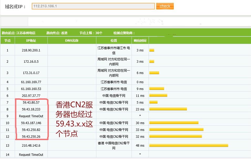 香港cn2线路服务器