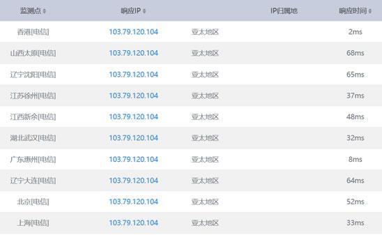 香港沙田电信机房IP速度测试截图