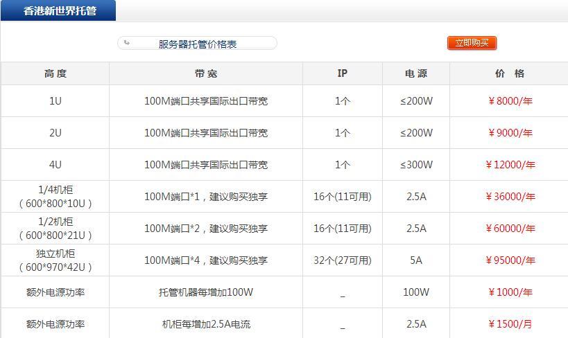 香港新世界服务器托管价格