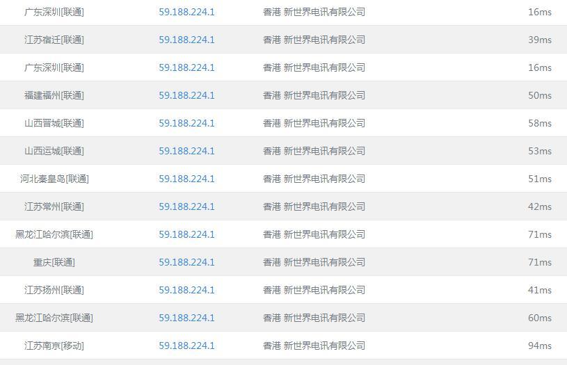 香港新世界机房IP测试速度截图