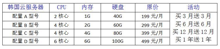 天下数据韩国云服务器双 11 疯狂打折!简直是「bug 价」般的存在!