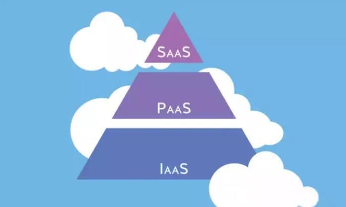 不同云服务模式下的安全策略解析