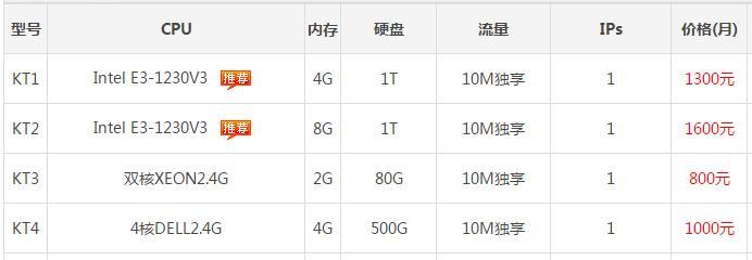 传奇私服服务器多少钱-韩国服务器价格