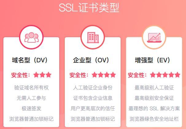 十大免费SSL证书申请,实现网站HTTPS安全加密
