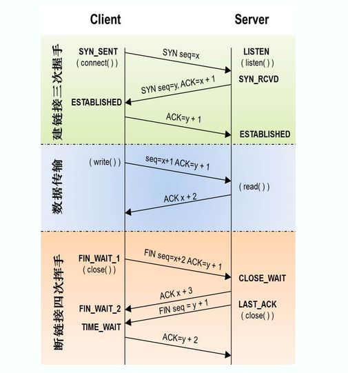 关于HTTP2和HTTPS,这些你必须要知道