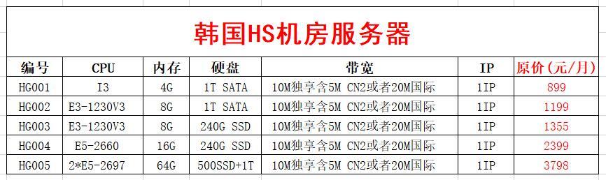 好消息,韩国服务器限时8折抢购!