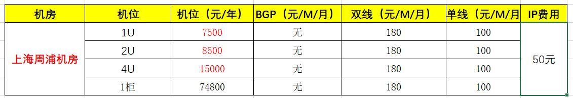 上海服务器托管价格