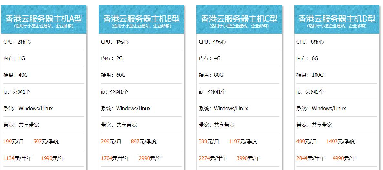 不限流量的有吗香港vps