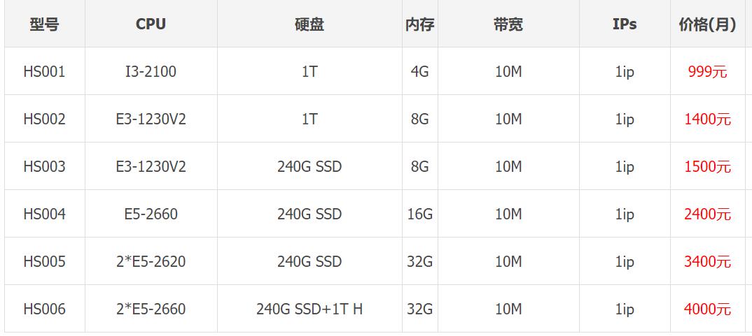 香港服务器租用价格表香港HS机房