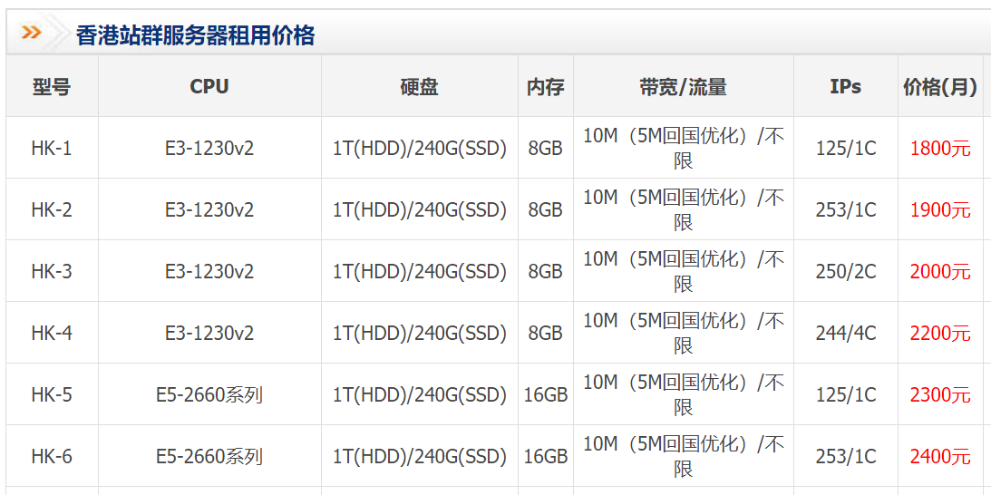 香港站群服务器租用价格表