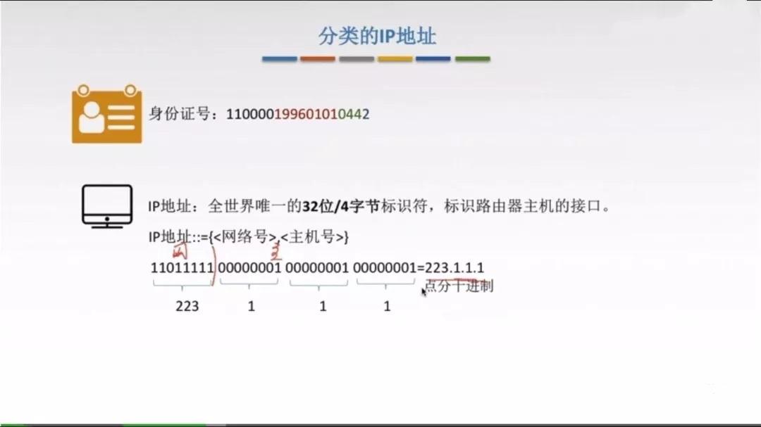 分类的IP地址