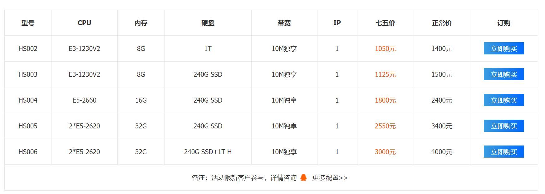 天下数据香港服务器大放价,年付最高可省12000元