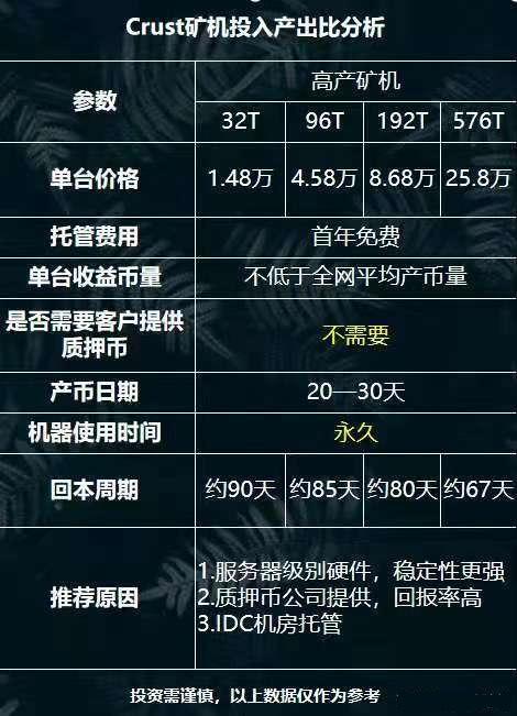 Crust(CRU币)介绍及CRU币矿机服务器价格?
