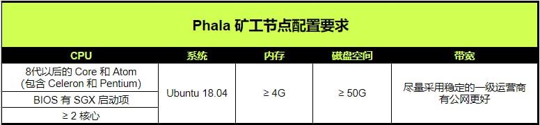 phala 硬件配置